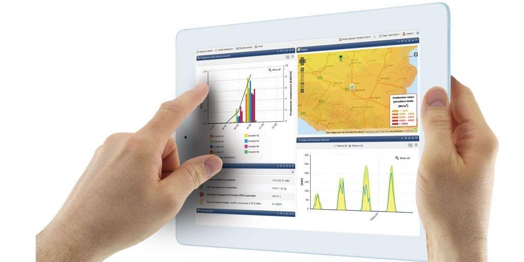 Smart Monitoring